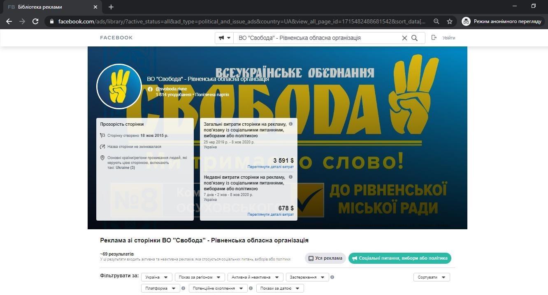 Як партії використовують Facebook для популяризації своєї діяльності на Рівненщині, фото-3